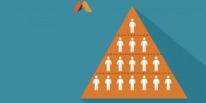 Pirâmide de Compradores